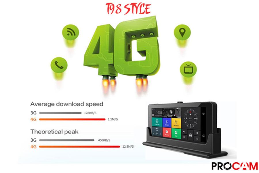 Procam T98 4G Style, Camera hành trình xe hơi 2018